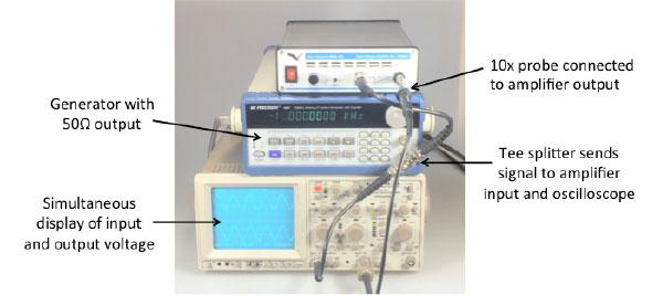 High voltage amplifier gain measurement