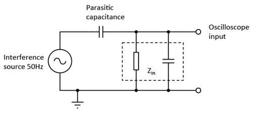 Capacitive interference