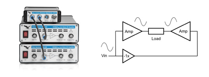 High speed, low noise phase inverter - buffer driving two high voltage amplifiers in bridge mode